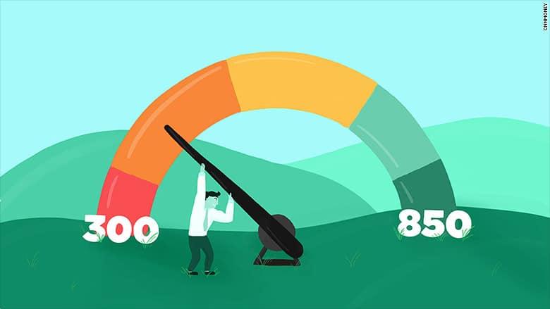 Está Com Score Baixo? Confira Como Aumentar e Ter Crédito no Mercado!