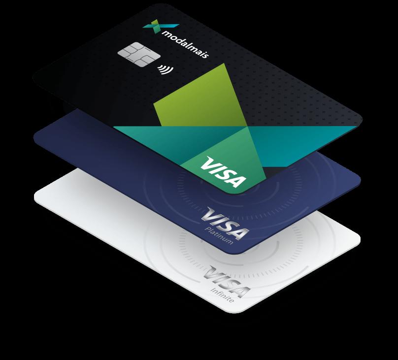 Cartão de crédito ModalMais Classic: Opção livre de tarifas - Guia completo